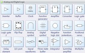 circuits and logic diagram software