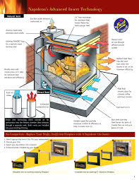 gas fireplace blowers canada outlet and fans suzannawinter com