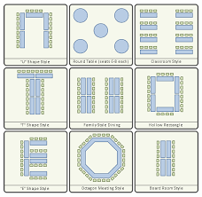 Conference Meeting Table Room Layout For Event Http Www Umpi Edu Faculty Staff