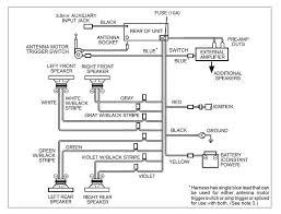 range rover wiring diagram 1996 range rover wiring diagram