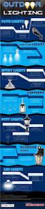25 best inventors tch 277 images on pinterest inventors