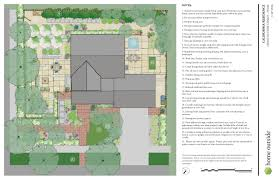 chicken coop floor plan full property landscape design products home outside