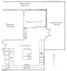 cafe kitchen layout