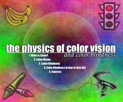 Deuteranopia Color Blindness Color Blindness Pictures Posters News And Videos On Your