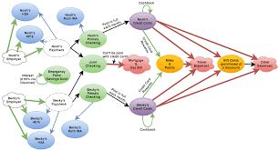 accounting process flowchart leachfield diagram flowchart template