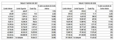 tablas y tarifas isr pagos provisionales 2016 comparativo de isr 2018 vs 2017 contador contado
