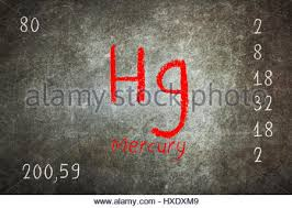 Periodic Table Mercury Isolated Blackboard With Periodic Table Mercury Stock Photo