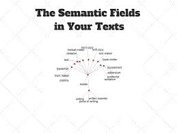Semantic Map Are There Any Resources For U0027looking Up U0027 A Word U0027s Semantic Fields
