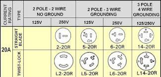 60 gal air compressor wiring help electrical diy chatroom home