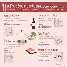 site de cuisine 5 ร านเด ดเช ยงใหม ขอให สาวๆ ได ลอง