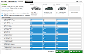 toyota prius vs camry which fuel efficient cars are worth the my