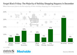 amazon hosting services black friday 2016 the unofficial death of black friday readycloud