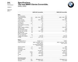 bmw 650i horsepower official bmw 640i and 650i convertible f12 specifications