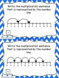 solving multiplication facts on a number line 32 task cards tpt