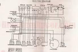 taotao 125 d wiring diagram wiring diagram weick
