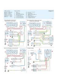 pug wiring diagrams inside peugeot 407 wiring diagram gooddy org