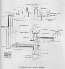 in desperate need of big twin wiring diagram page 1 iboats