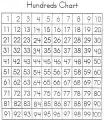 printable alphabet grid number grid printable seven photo