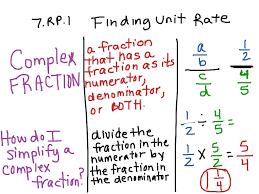complex fractions definition and example math pre algebra