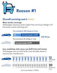 think savings intelligently carsome malaysia