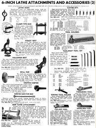 atlas 6 inch accessories