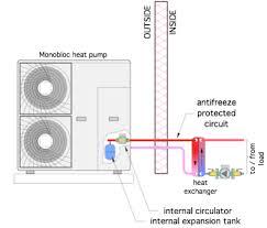 john siegenthaler reviews heat pumps