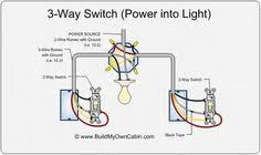 3 way switch diagram power into light homes pinterest