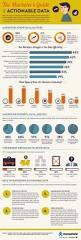 best 25 web analytics ideas on pinterest google analytics seo