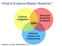 what is evidence based medicine evidence based medicine