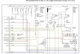 hyundai radio wiring diagram blonton com