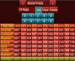 1 Rep Max Calculator Bench Chart 3 Rep Max Conversion Chart