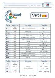worksheet prefixes and suffixes verbs