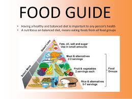 food pyramid presentation