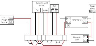 maglock wiring diagram diagram wiring diagrams for diy car repairs
