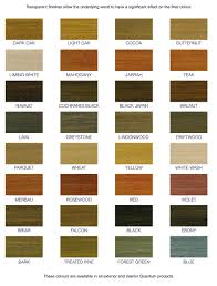 colours quantum timber finishes