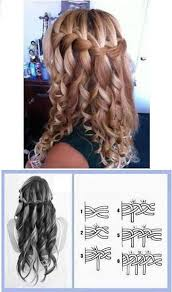 curly hair updos step by step a great way for making curly hair waterfall braid i know this is