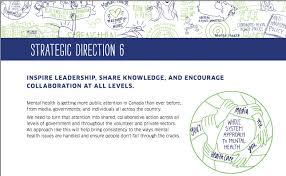 mhcc cus map visual facilitation tips