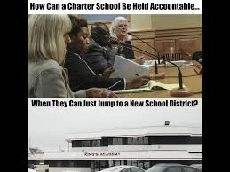 Milwaukee Meme - how a city of milwaukee charter school dodges accountability stop
