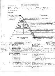dietary guidelines food pyramid