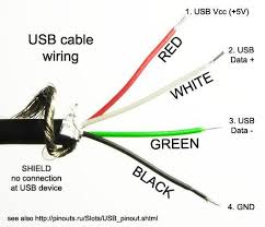 310 best electrical wiring u0026 connectors images on pinterest