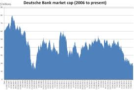 deuts che bank the deutsche bank crisis how we got here and where we are