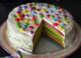 recette de cuisine rapide et facile j ai testé la recette du rainbow cake facile les sens de capucine