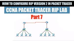 3 7 configure verify and troubleshoot ripv2 for ipv4 ccna