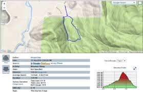 Lake Pleasant Map Pleasant Valley Fall Trail Run Hosted By Ski Haus U0026 Lake Catamount