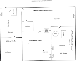Kosher Kitchen Floor Plan How Regulations Are Classified Cornell Small Farms Program