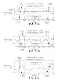 patente us8831705 devices and method for accelerometer based