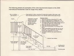 back deck page 2 internachi inspection forum