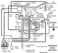 4 3 engine diagram chevy s blazer engine wiring diagram trailer
