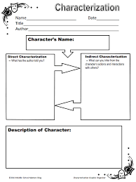character traits stated and inferred characterization pdf