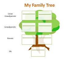 project family tree template akshita padhee pinterest